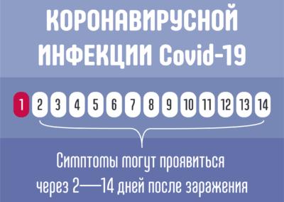 Коронавирус симптомы_Коронавирус симптомы 1