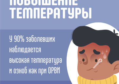Коронавирус симптомы_Коронавирус симптомы 3