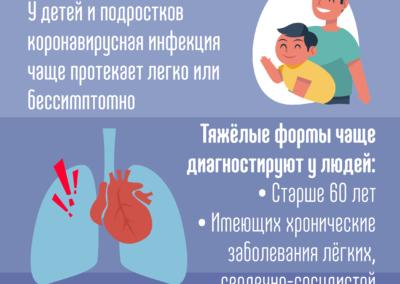 Коронавирус симптомы_Коронавирус симптомы 6