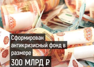 Меры для экономики 5